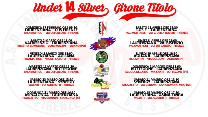 Under 14 girone titolo
