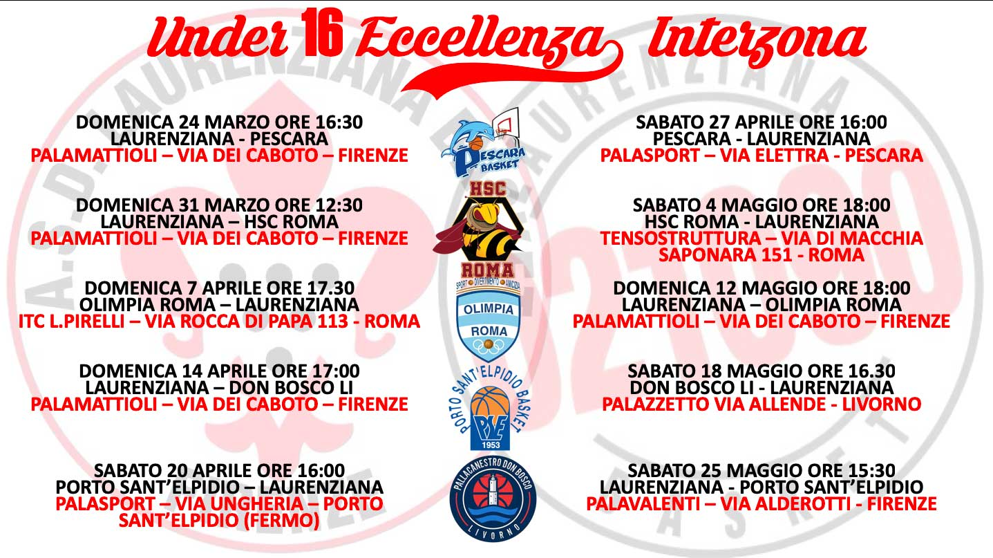 INTERZONA UNDER16 ECC