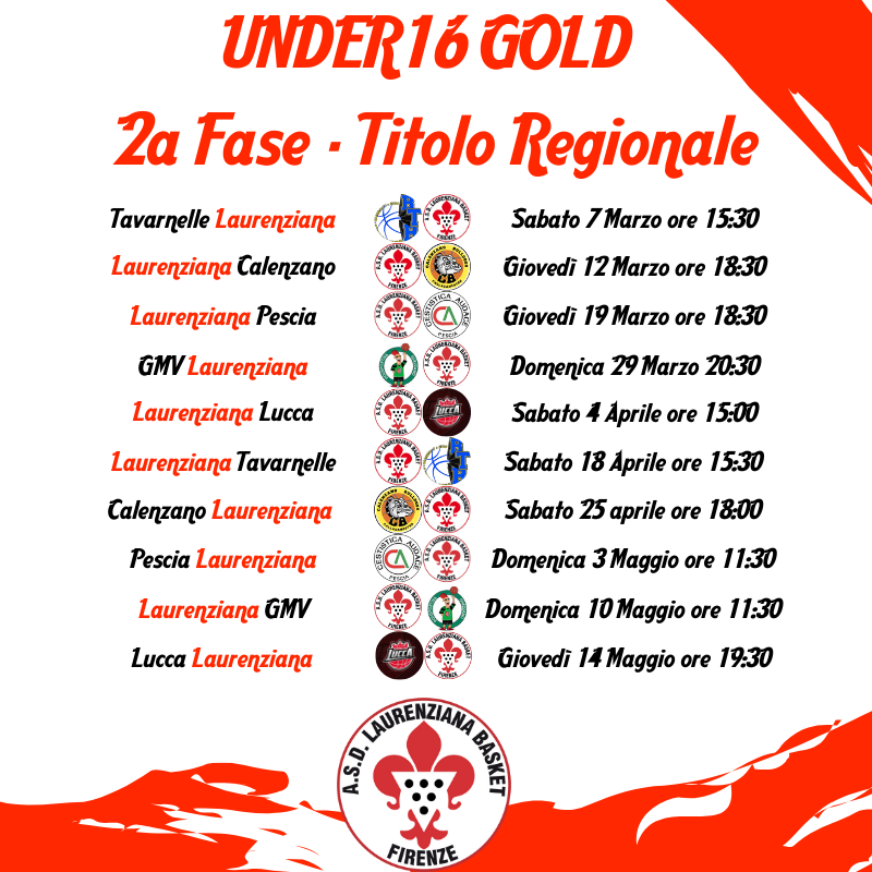 Under16gold 2a fase